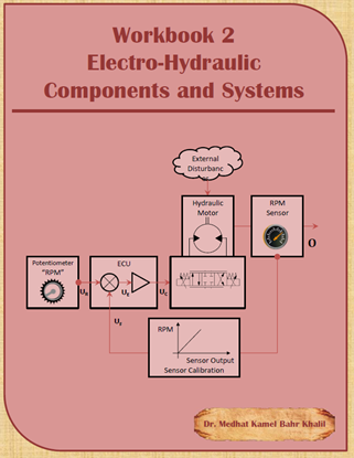 Picture of Electro-Hydraulic Components and Systems Workbook