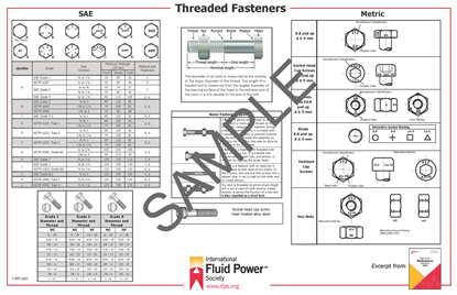 Picture of SAE / Metric Threaded Fastener Poster